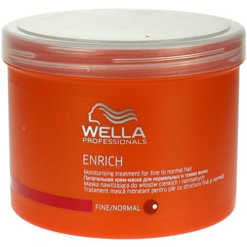 Tratament Hidratant Pentru Par Subtire Enrich Moisturising Treatment Wella 500 Ml